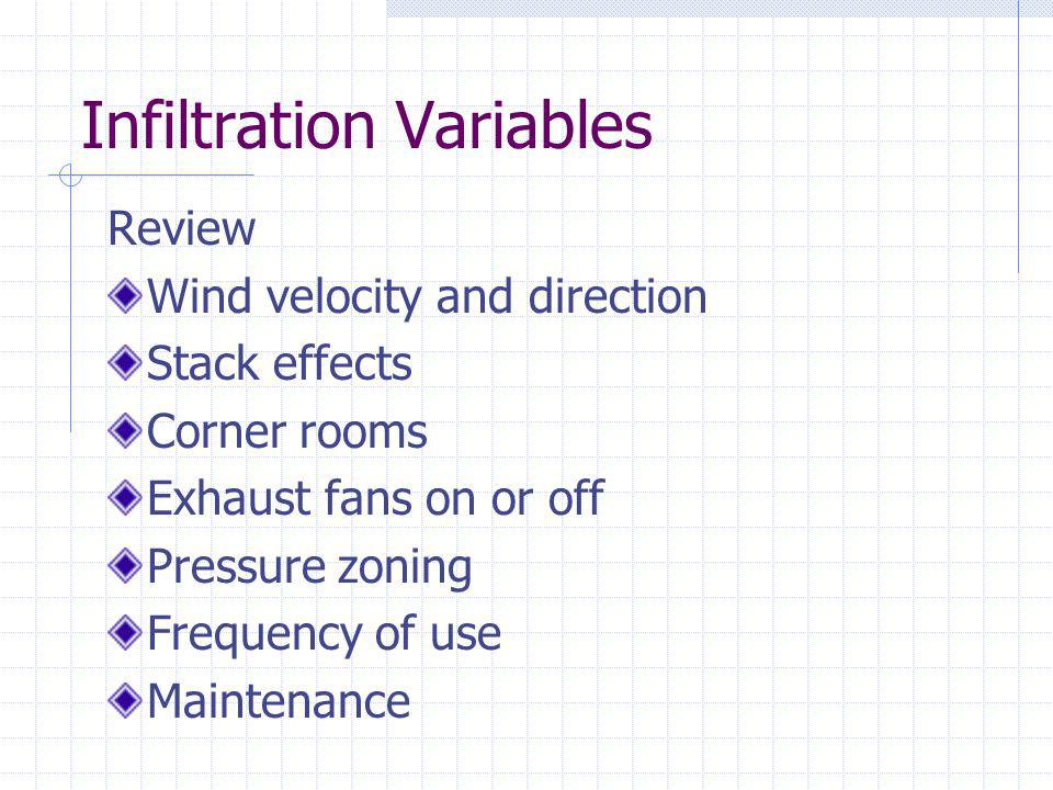 Infiltration Variables