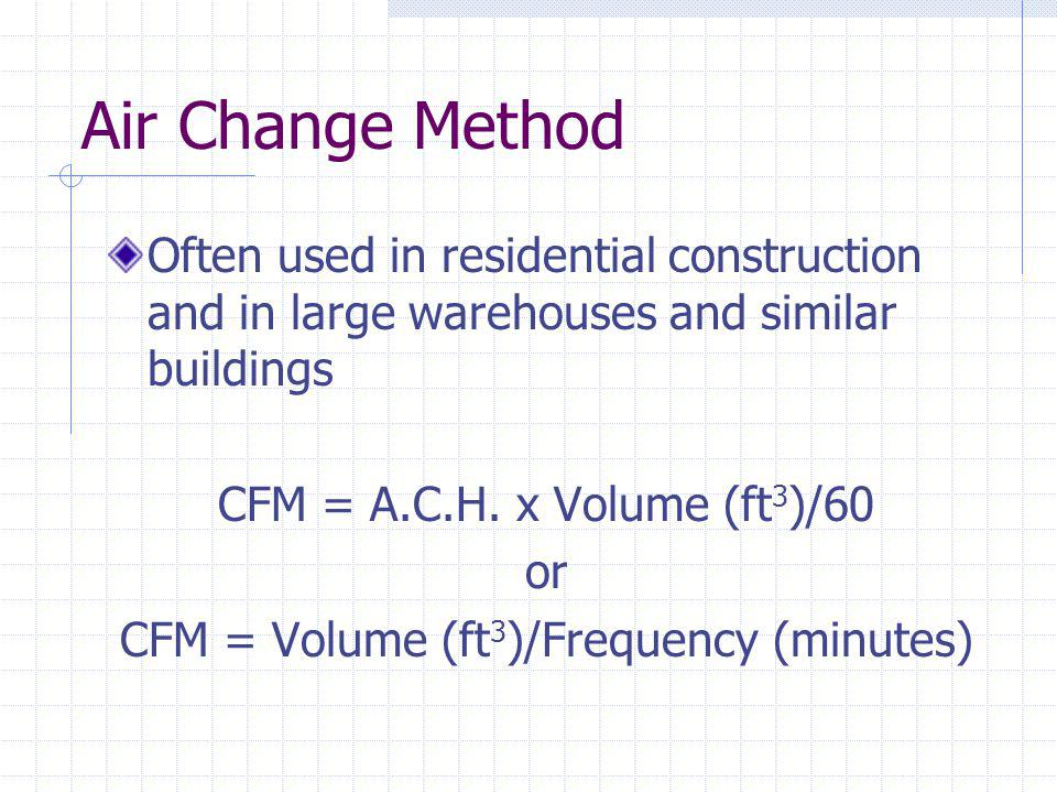 CFM = Volume (ft3)/Frequency (minutes)
