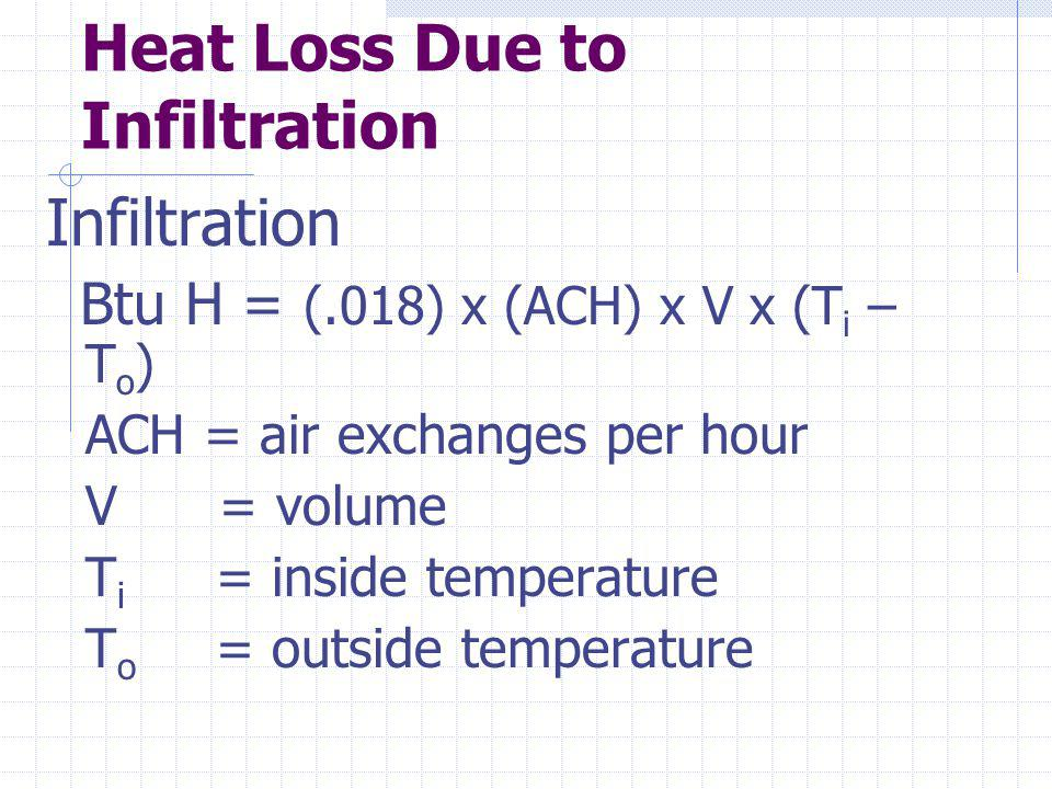 Heat Loss Due to Infiltration