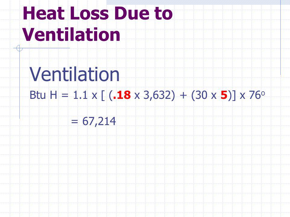 Heat Loss Due to Ventilation
