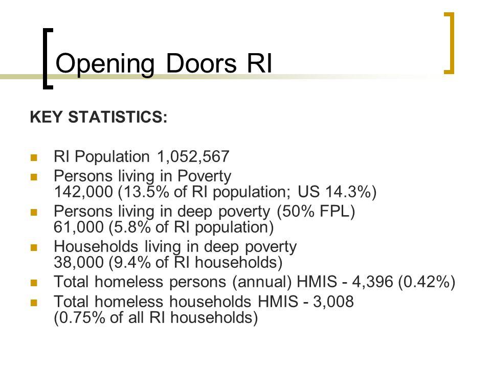 Opening Doors RI KEY STATISTICS: RI Population 1,052,567