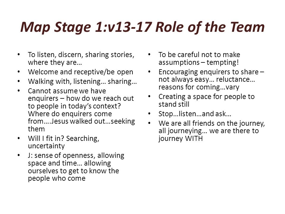 Map Stage 1:v13-17 Role of the Team