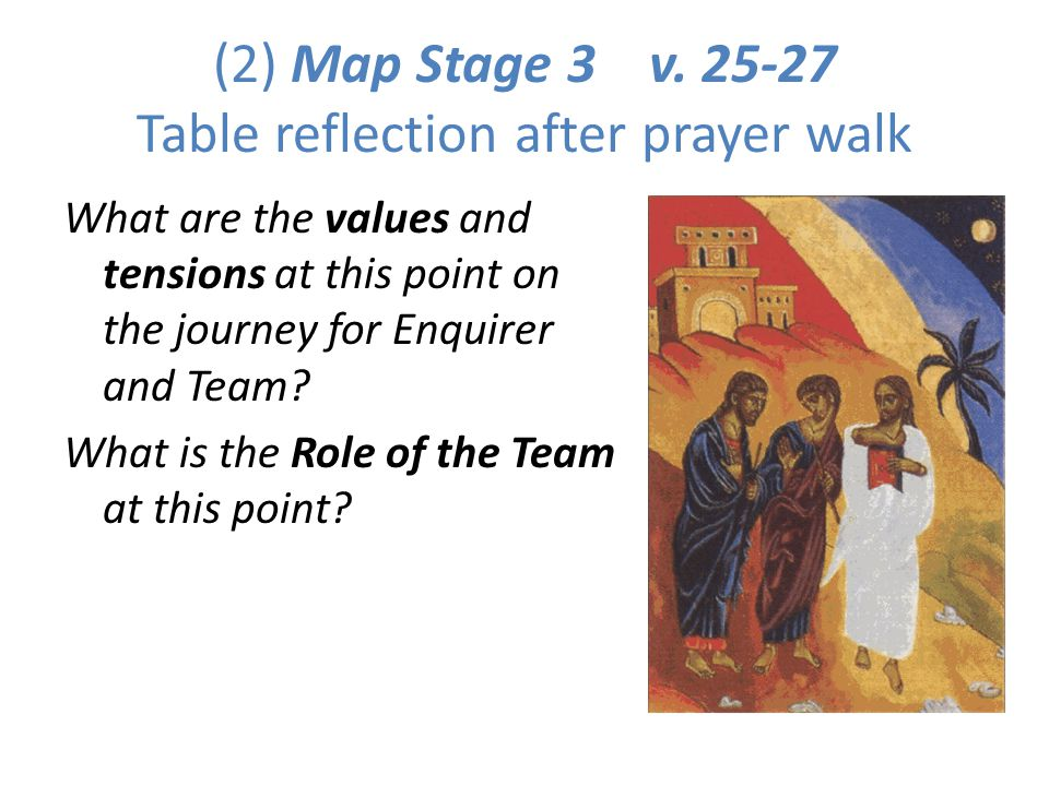 (2) Map Stage 3 v. 25-27 Table reflection after prayer walk