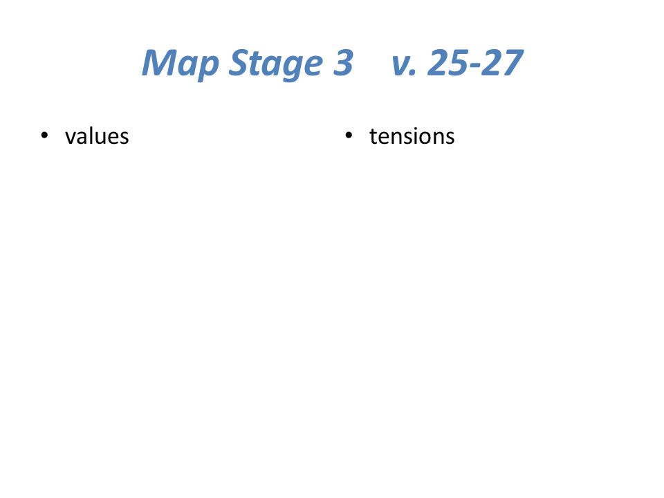Map Stage 3 v. 25-27 values tensions