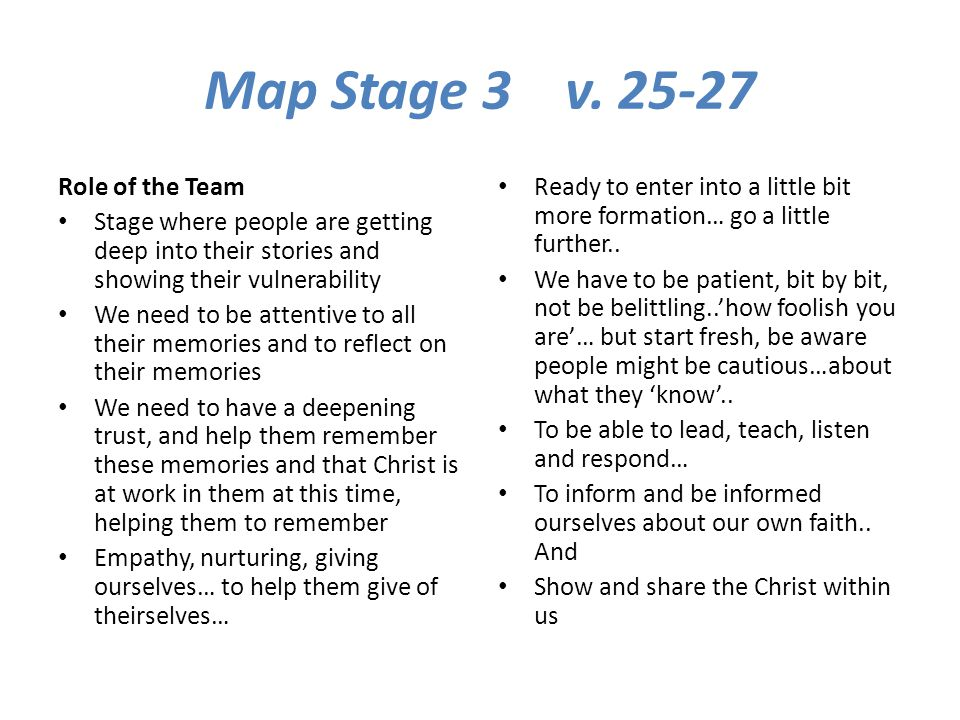 Map Stage 3 v. 25-27 Role of the Team