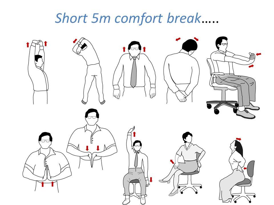 Short 5m comfort break…..