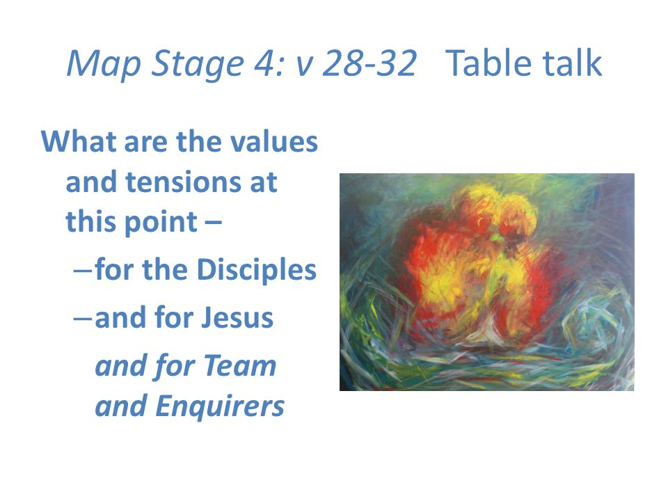 Map Stage 4: v 28-32 Table talk