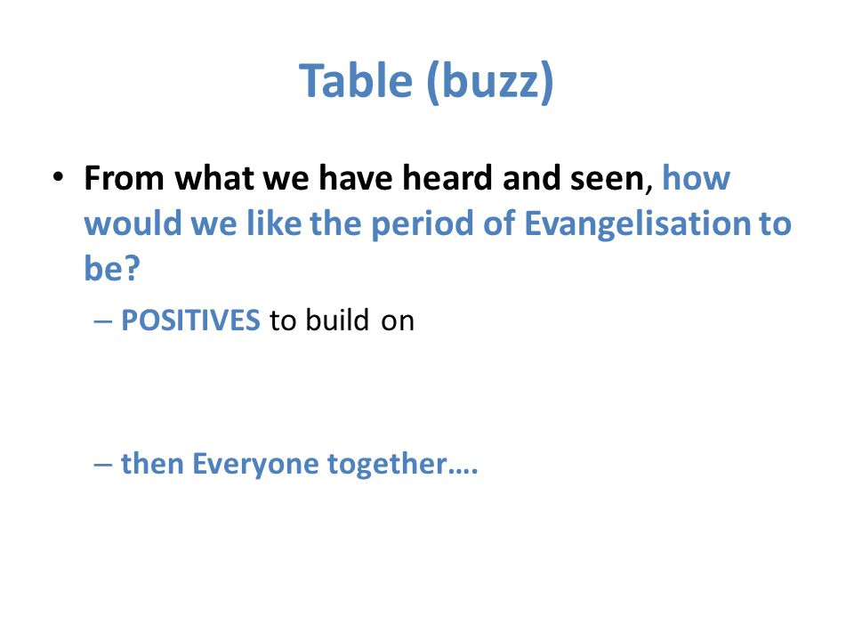 Table (buzz) From what we have heard and seen, how would we like the period of Evangelisation to be