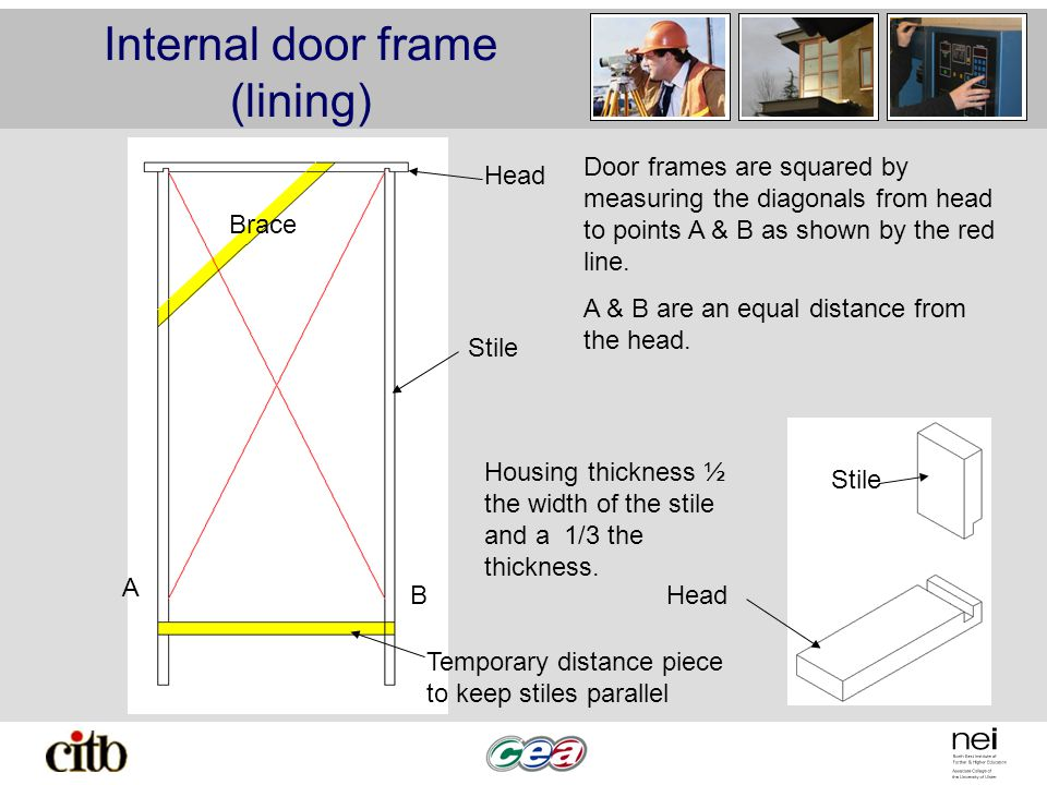 Internal door frame (lining)