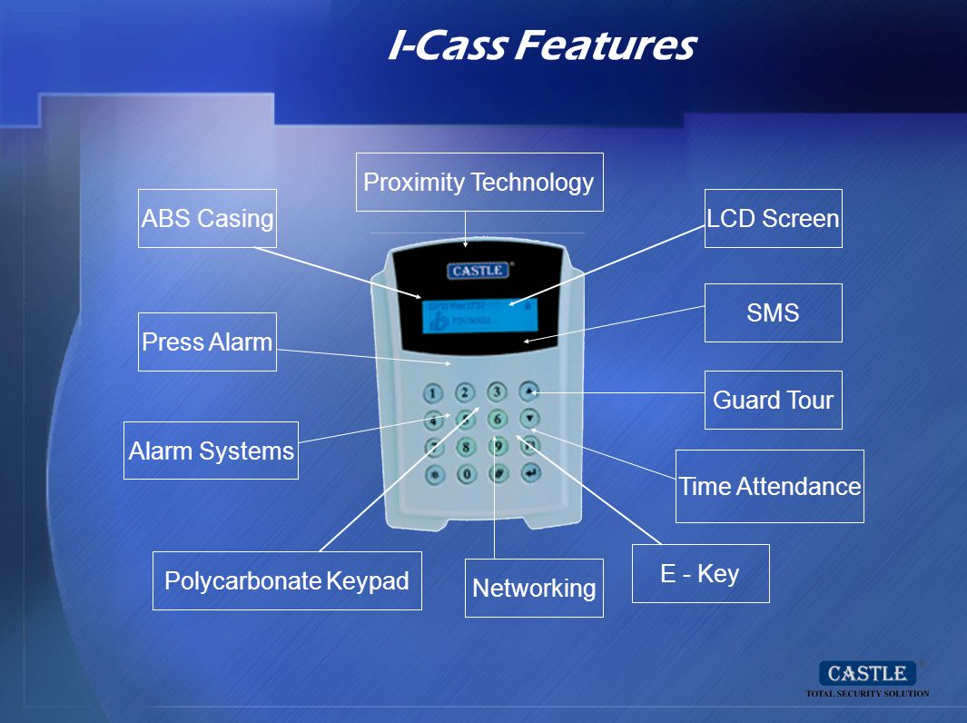 I-Cass Features Proximity Technology ABS Casing LCD Screen SMS