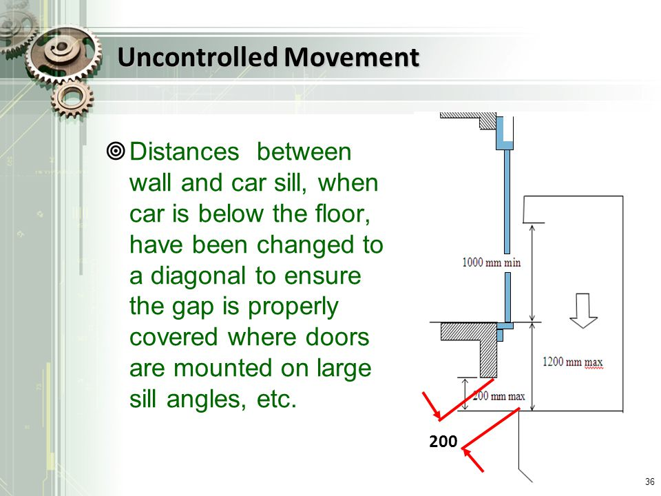Uncontrolled Movement