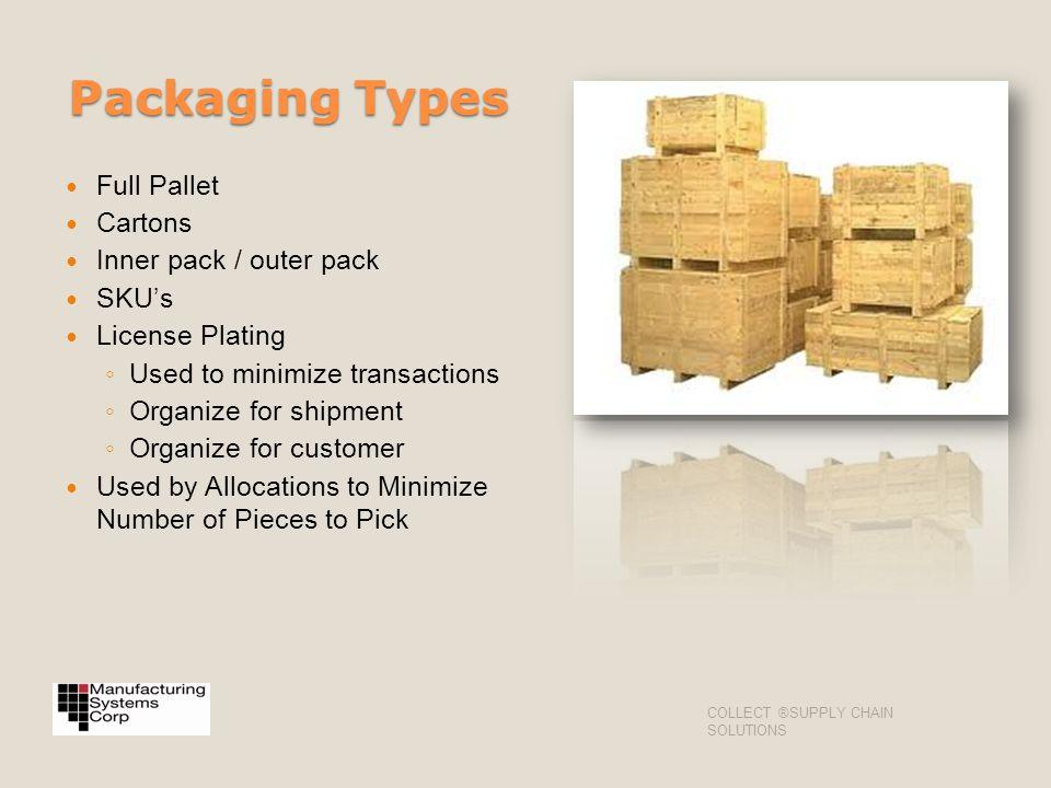 Packaging Types Full Pallet Cartons Inner pack / outer pack SKU's