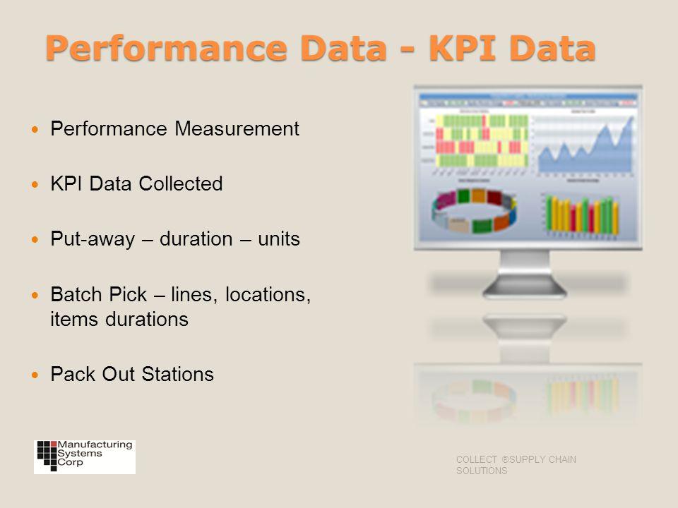 Performance Data - KPI Data