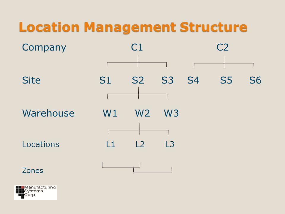 Location Management Structure