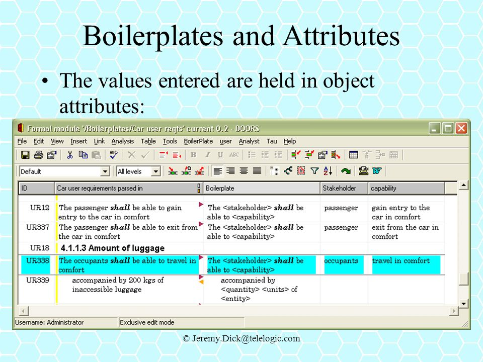 Boilerplates and Attributes