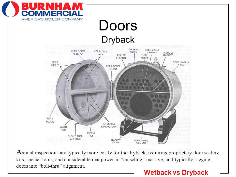 Doors Dryback