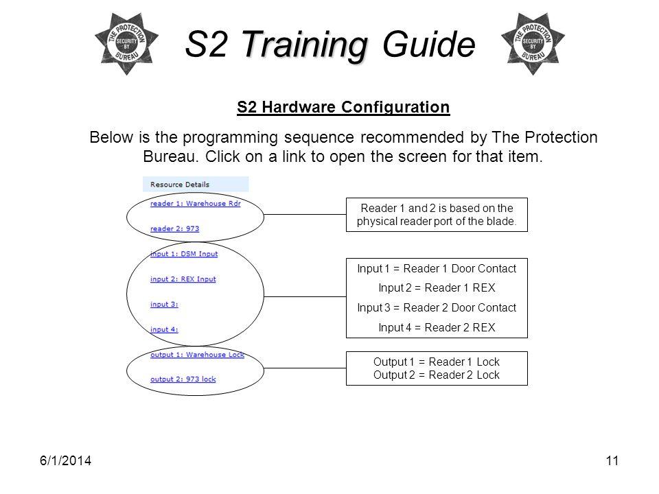 S2 Hardware Configuration