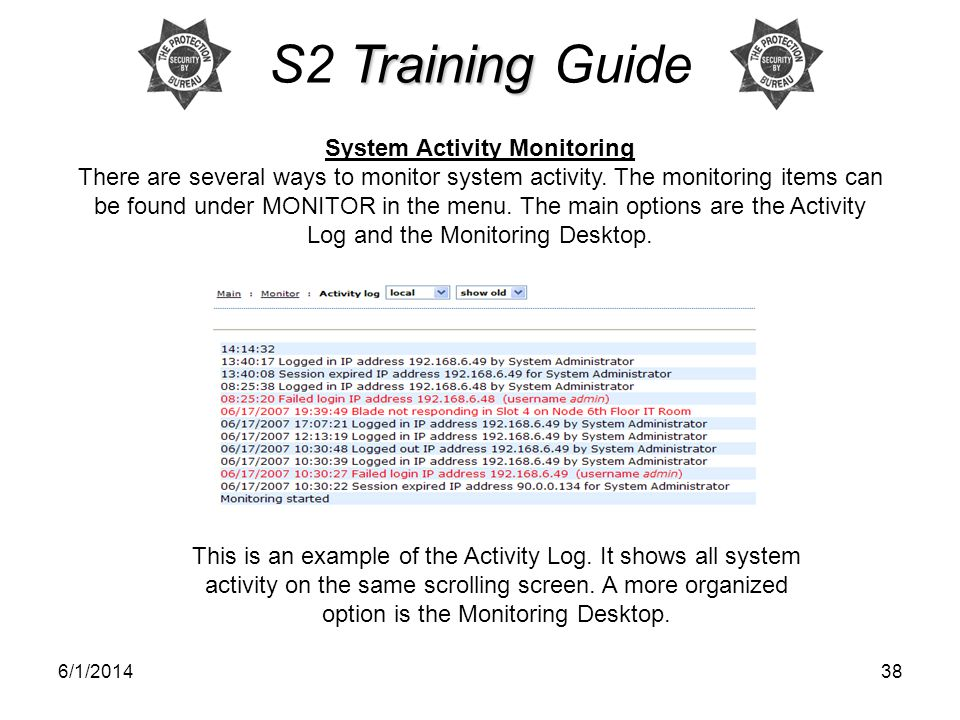 System Activity Monitoring