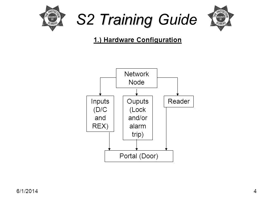 1.) Hardware Configuration