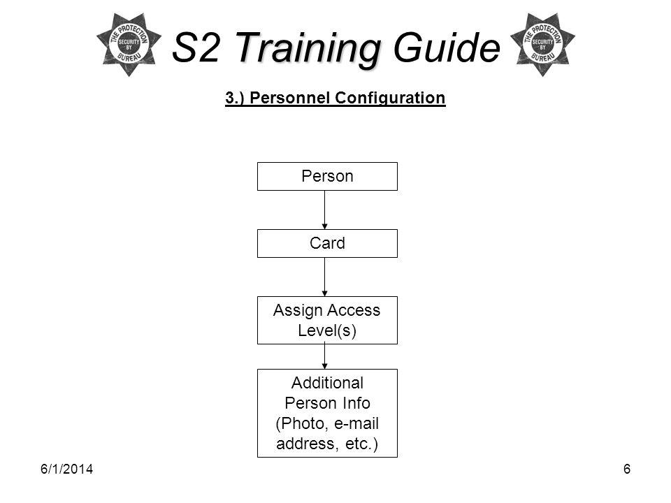 3.) Personnel Configuration
