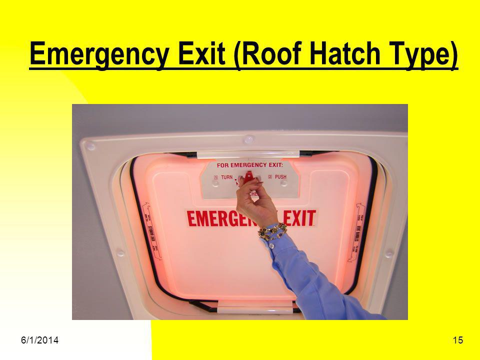 Emergency Exit (Roof Hatch Type)