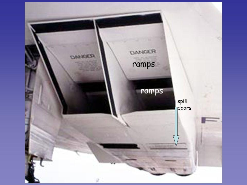 ramps ramps spill doors