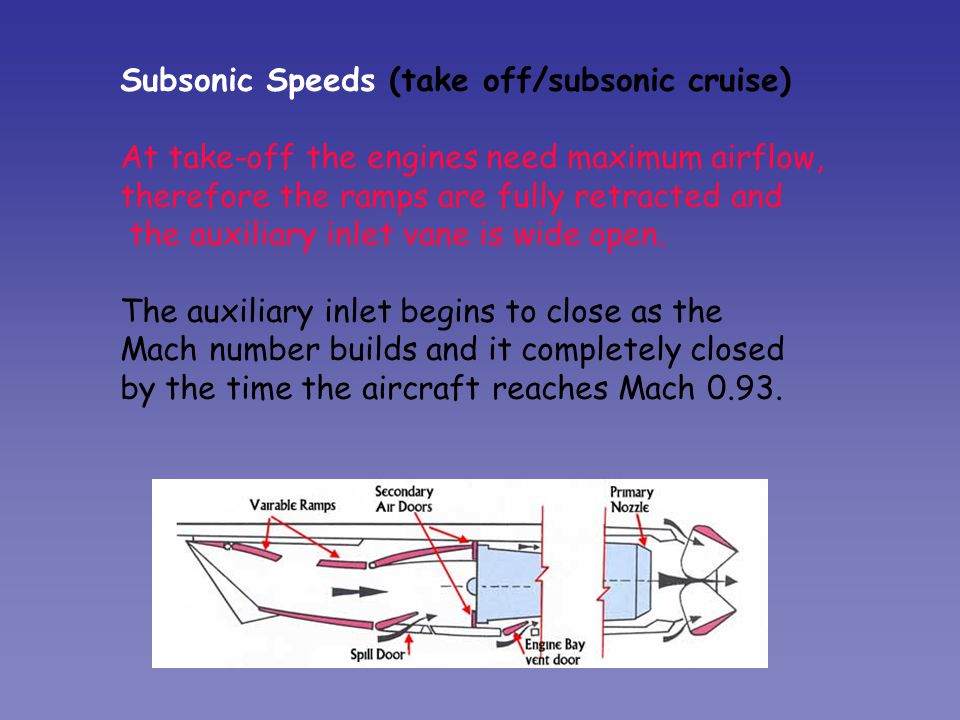 Subsonic Speeds (take off/subsonic cruise)