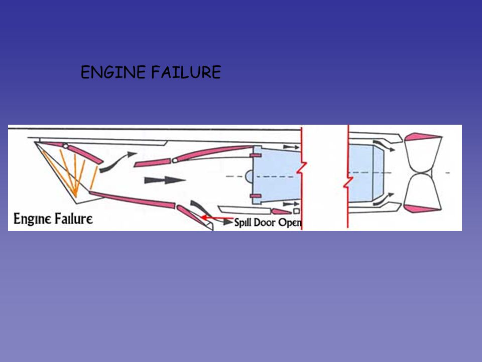 ENGINE FAILURE