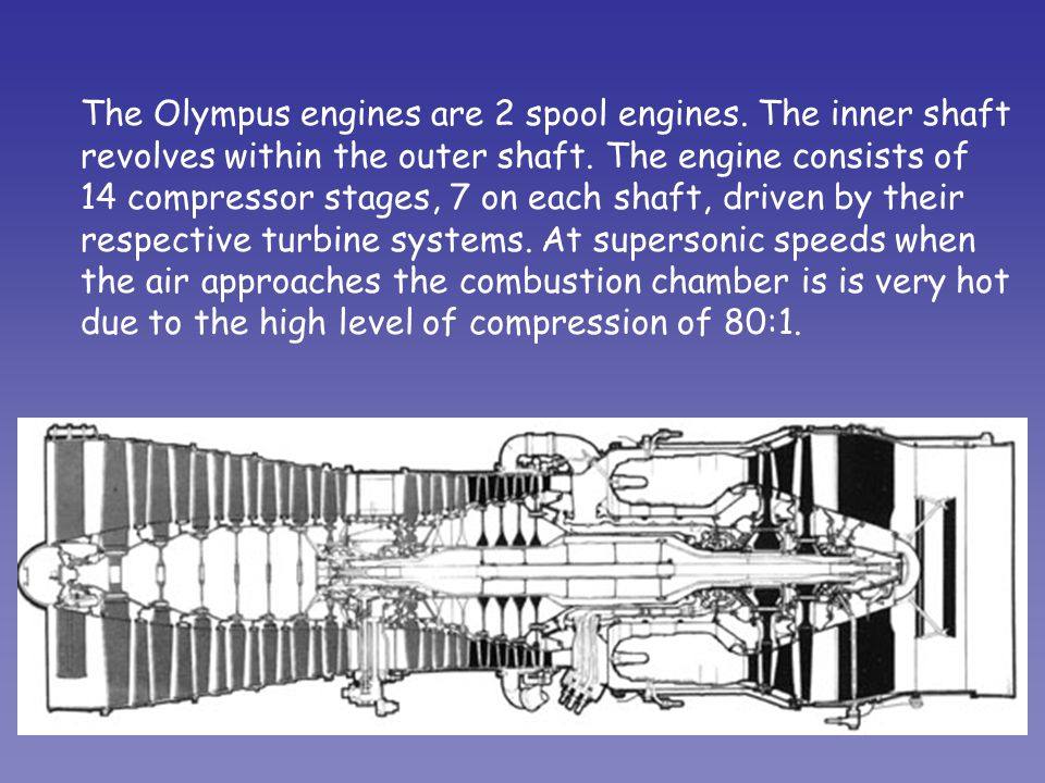 The Olympus engines are 2 spool engines. The inner shaft