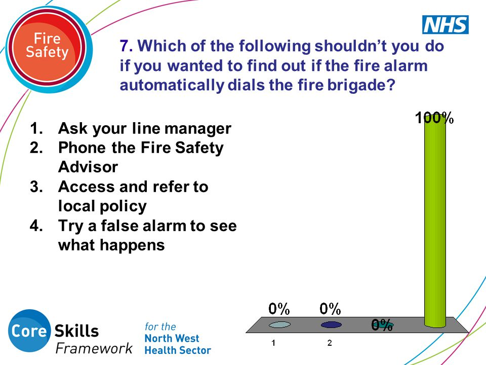 7. Which of the following shouldn't you do if you wanted to find out if the fire alarm automatically dials the fire brigade