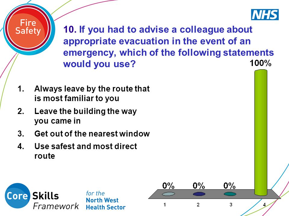 10. If you had to advise a colleague about appropriate evacuation in the event of an emergency, which of the following statements would you use