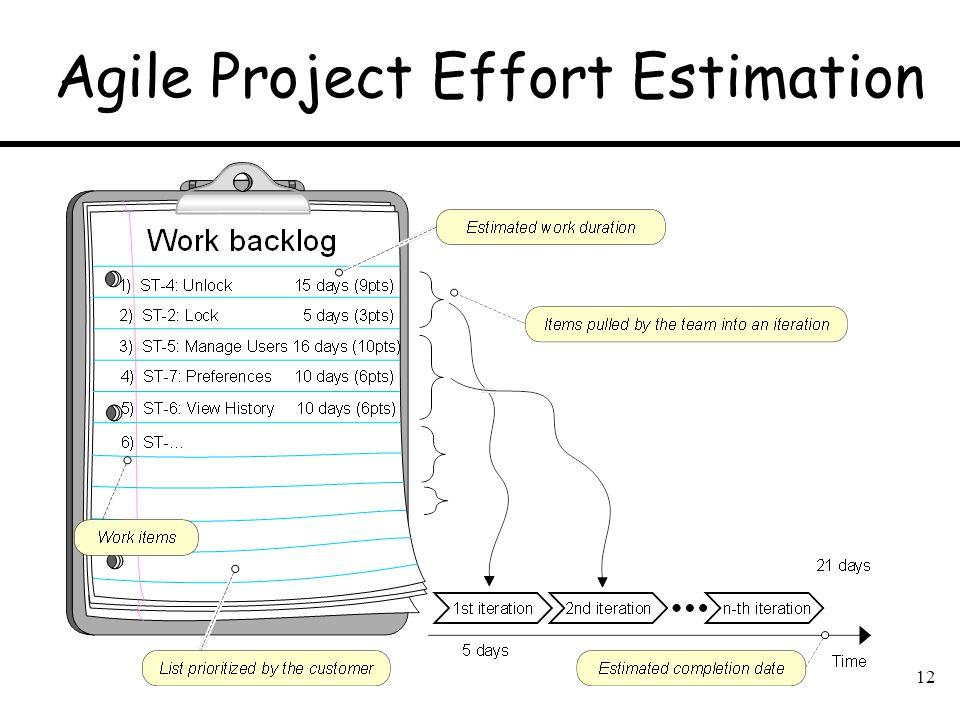 Agile Project Effort Estimation