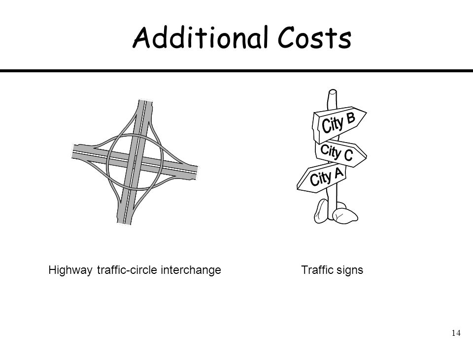 Additional Costs Highway traffic-circle interchange Traffic signs