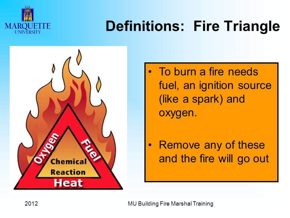 Definitions: Fire Triangle