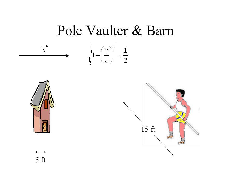 Pole Vaulter & Barn v 15 ft 5 ft