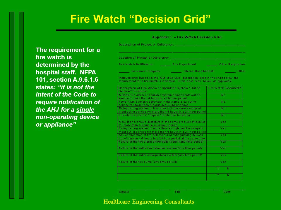 Fire Watch Decision Grid