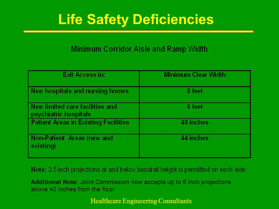 Life Safety Deficiencies