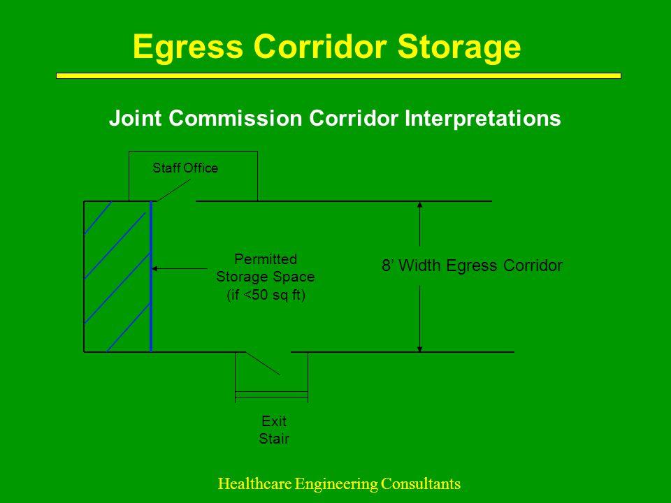 Egress Corridor Storage Joint Commission Corridor Interpretations