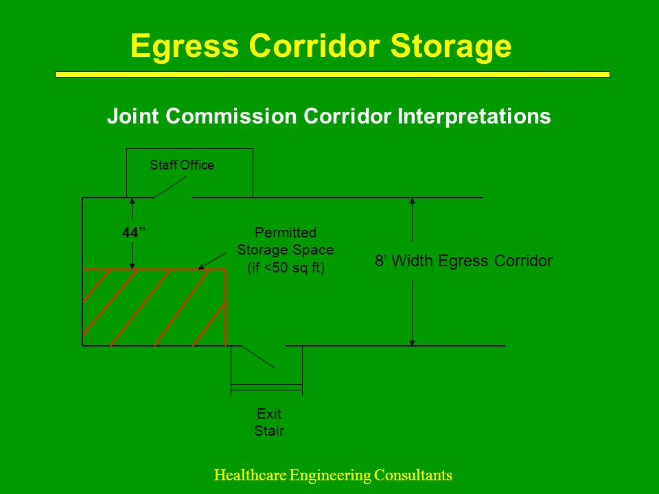 Egress Corridor Storage Joint Commission Corridor Interpretations