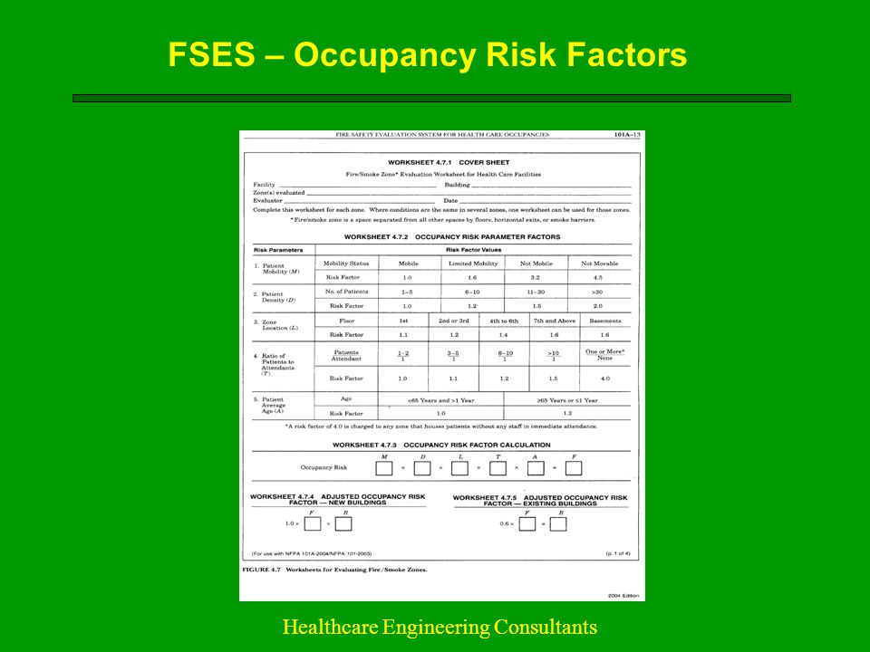 FSES – Occupancy Risk Factors