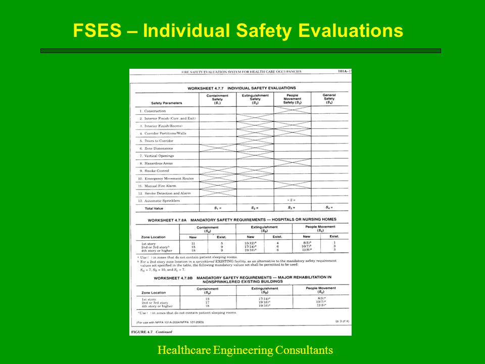 FSES – Individual Safety Evaluations