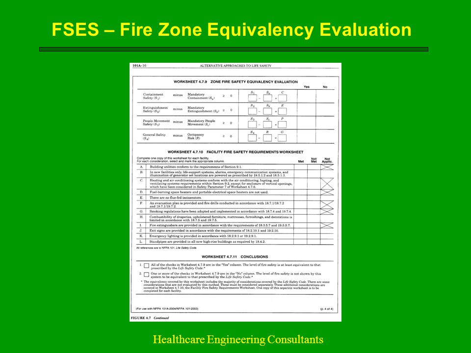 FSES – Fire Zone Equivalency Evaluation