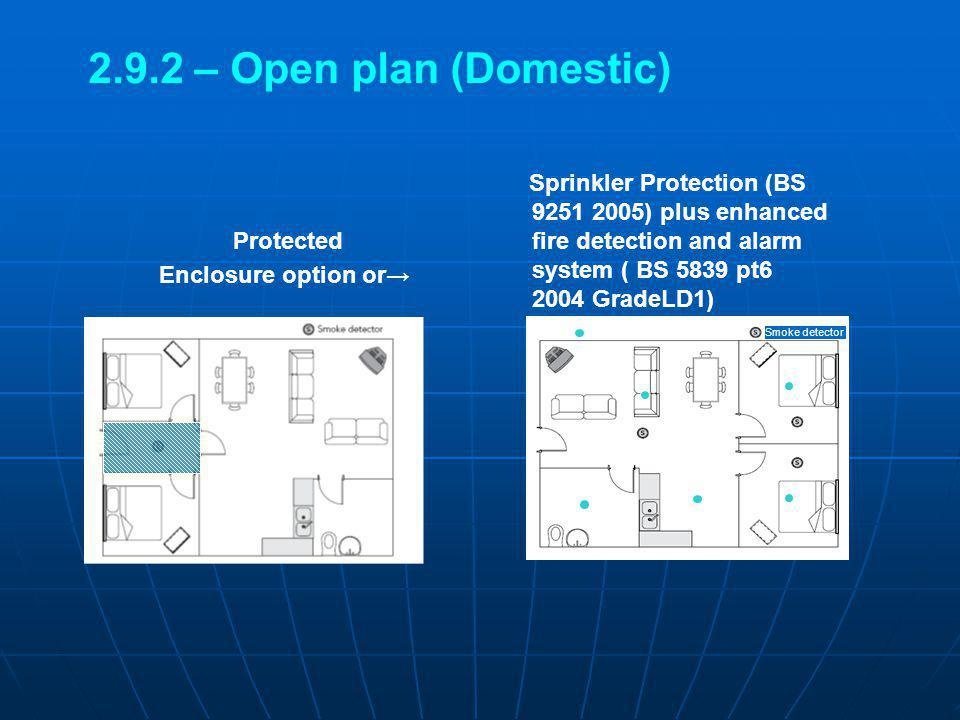 2.9.2 – Open plan (Domestic) Sprinkler Protection (BS 9251 2005) plus enhanced fire detection and alarm system ( BS 5839 pt6 2004 GradeLD1)