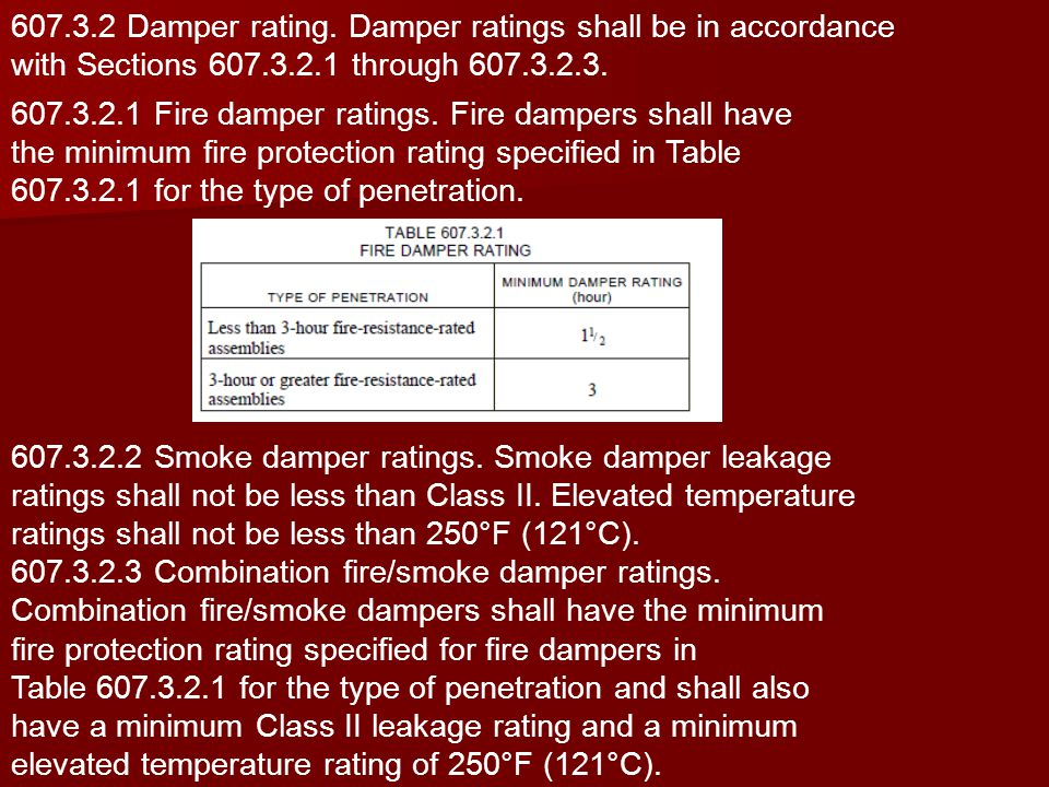 607.3.2 Damper rating. Damper ratings shall be in accordance