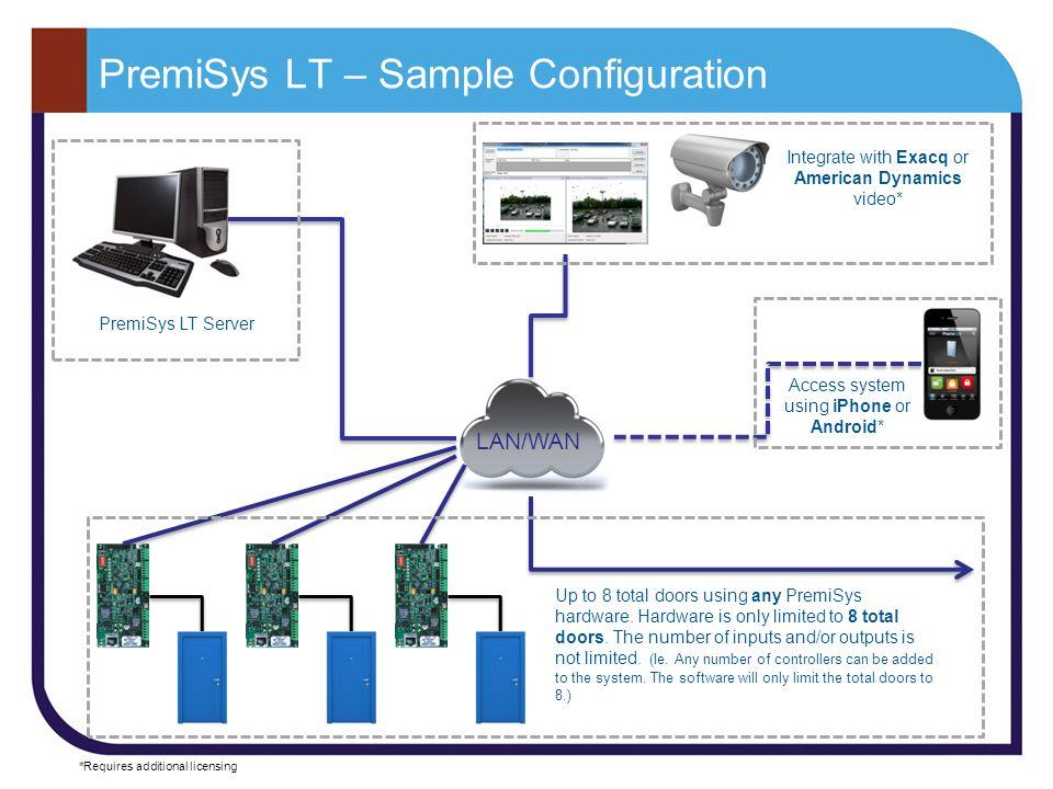 PremiSys LT – Sample Configuration