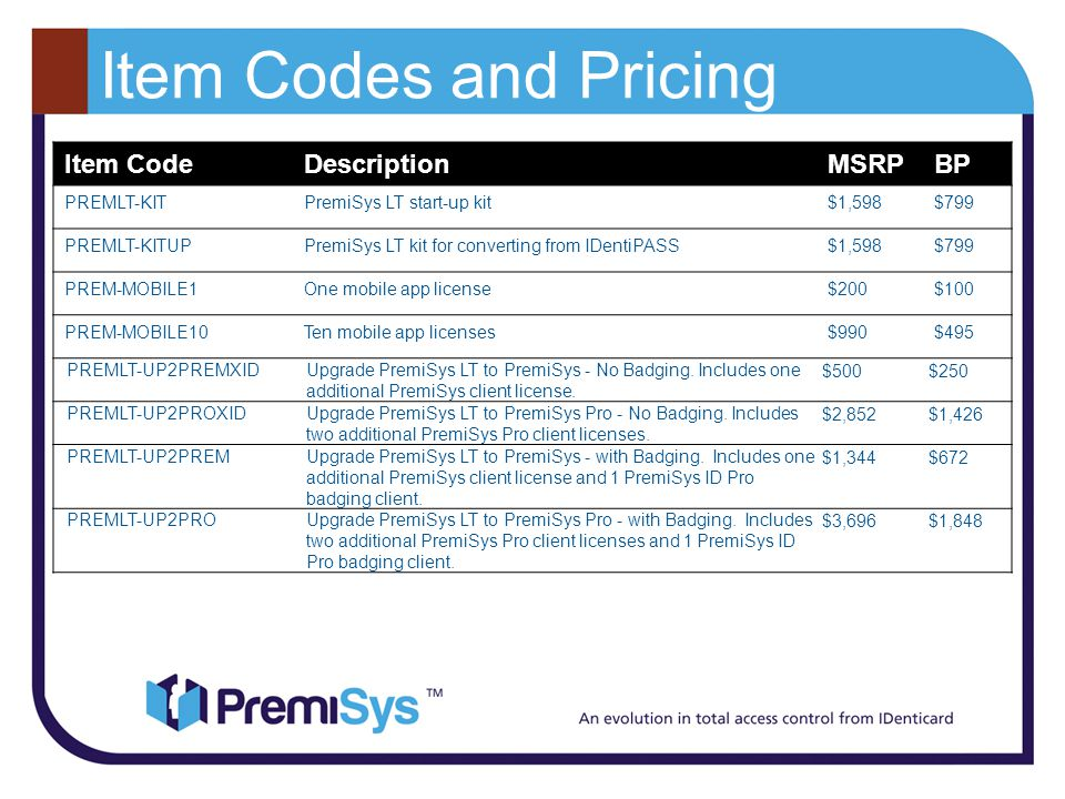 Item Codes and Pricing Item Code Description MSRP BP PREMLT-KIT