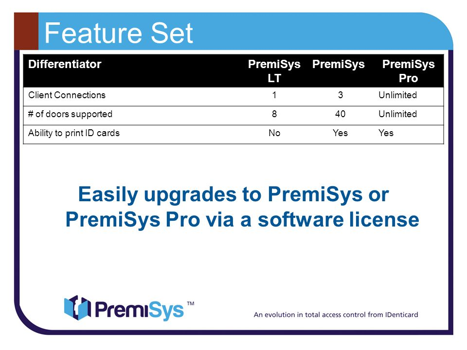 Easily upgrades to PremiSys or PremiSys Pro via a software license