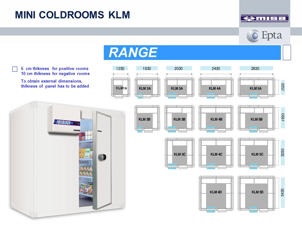 RANGEGAMMA MINI COLDROOMS KLM 6 cm thikness for positive rooms