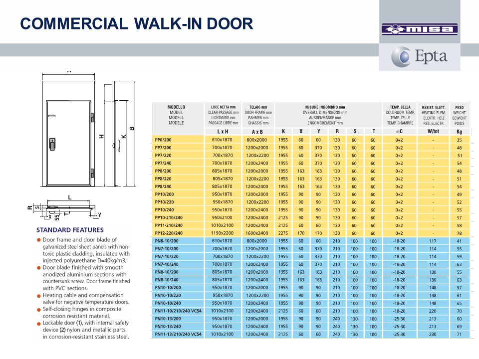 COMMERCIAL WALK-IN DOOR