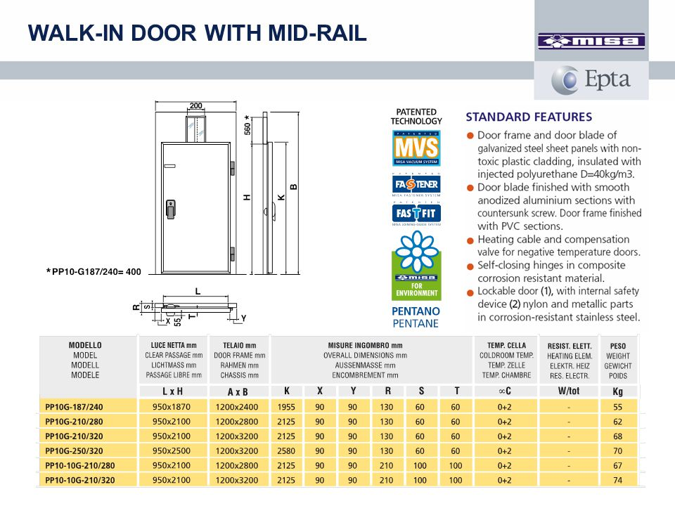 WALK-IN DOOR WITH MID-RAIL